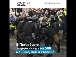 На акциях оппозиции 31 января задержали больше 5300 человек
