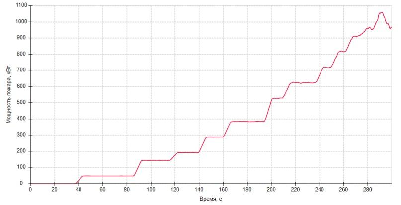 Влияние различных параметров на результаты расчета, изображение №3