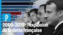 2000-2019 lexplosion de la dette française