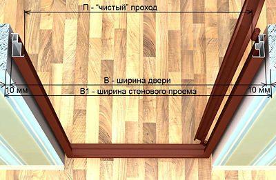 Монтаж коробки двери