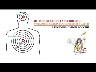 История запрета на Науку и фундаментальные исследования в РФ