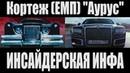 Кортеж, Аурус рассказ бывшего сотрудника НАМИ, лимузин Путина Aurus.