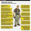 Личный фотоальбом Владислава Гришина