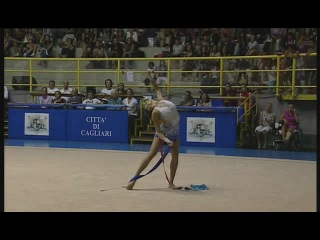 Sardinian Cup 2011-TV Coverage-Highlight