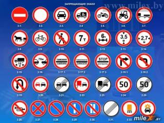 Видео-уроки по ПДД для самоподготовки. Вопросы 2,3,4 Дорожные знаки. Запрещающие знаки (части 1,2)