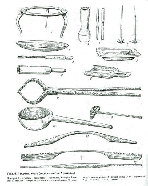Русские традиционные предметы быта в картинках