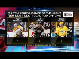Clutch Performance of the Night May 8, 2018