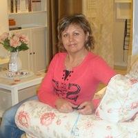 Оксана Мироненко