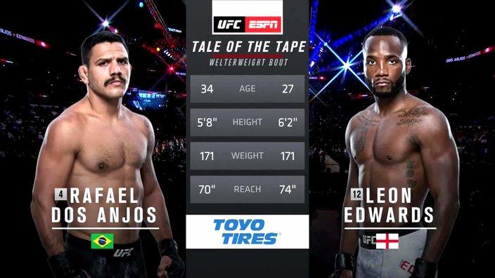 UFC Fight Night Рафаэль Дос Аньос VS Леон Эдвардс