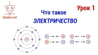 Урок 1. Что такое ЭЛЕКТРИЧЕСТВО