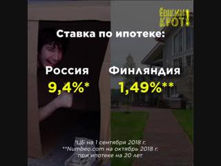 Ставки по ипотеке в разных странах. Что не так с Россией