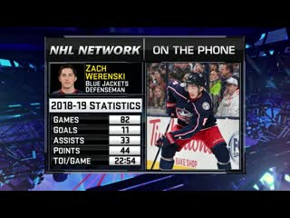 Nhl tonight: werenski's contract sep 10, 2019