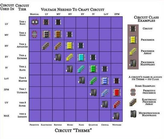 Система микросхем