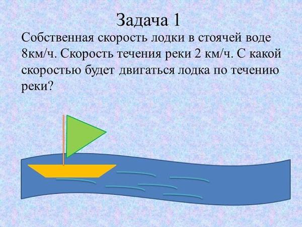 Задачи на движение по течению и против течения реки