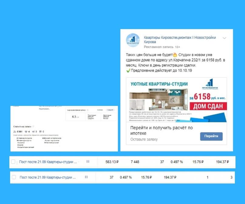 Кейс: 29 заявок по 837 рублей на покупку квартир от застройщика в Кирове за 2 месяца, изображение №11