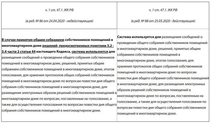 Мнение Минстроя о проведении первого онлайн-собрания в иной информационной системе, изображение №1
