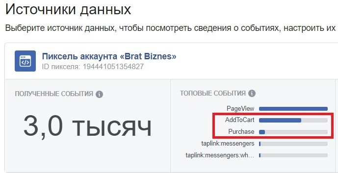Как продать на 700 000 рублей с бюджетом в 64 000 рублей с помощью таргета instagram, изображение №1