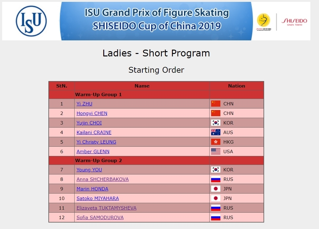 GP - 4 этап. Cup of China Chongqing / CHN November 8-10, 2019 - Страница 2 9r7f50oDOCo