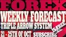 Weekly Forex Analysis 2019 | Market Analysis 21 -25th Oct-TRIPLE ARROW SYSTEM 2019| Millennial Money