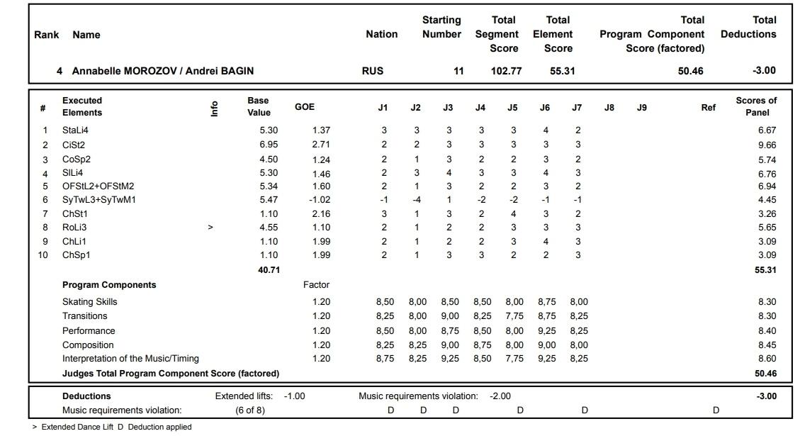 Challenger (7) - Minsk Arena Ice Star. Oct 18 -20 2019. Minsk /BLR - Страница 2 QuGfK8Yak0o