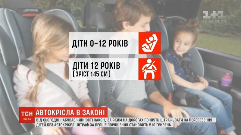 Безпека під час перевезення дітей як штрафуватимуть безвідповідальних батьків і водіїв