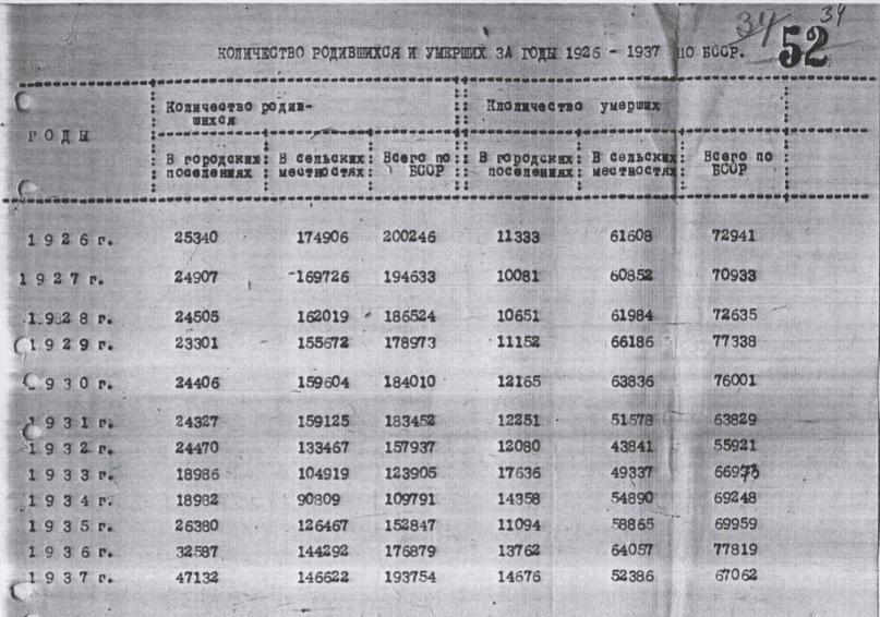Белорусский «голодомор», изображение №34