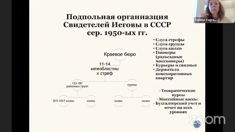 Ваграменко Т Агентура в религиозном подполье 9 ноября 2020