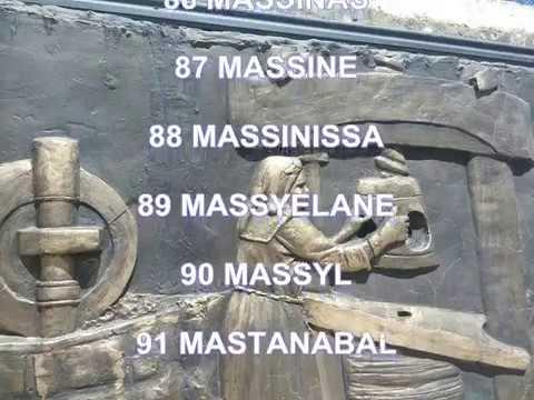 Мужские имена берберов amazigh