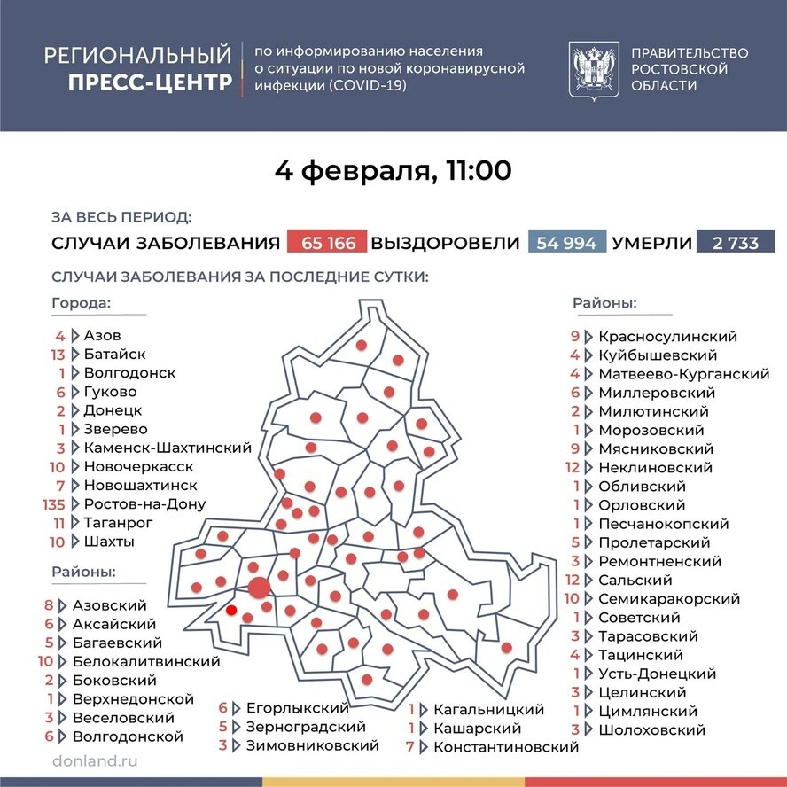 На Дону число инфицированных COVID-19 выросло на 363, в Таганроге 11 новых случаев