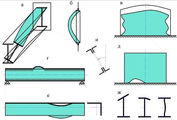 Особенности работы стальных конструкций