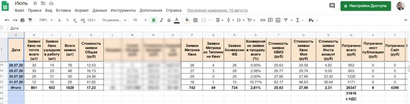 Кейс: Продажи Евроштакетника на 12,5 млн рублей по всей России. 8091 заявка по 22 рубля из instagram, изображение №24