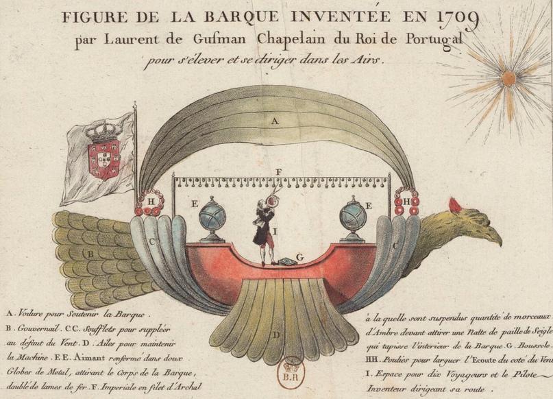 Пассарола , дирижабль Бартоломеу де Гужмана Национальная библиотека Франции, Отдел эстампов и фотографий,