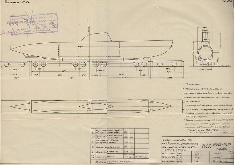 Схема размещения подводной лодки типа «М» на железнодорожном транспортере.