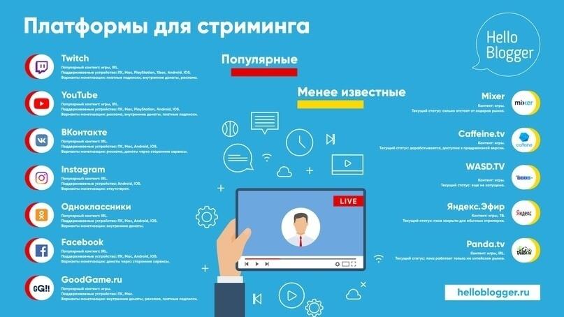 Как найти геймеров во ВКонтакте для рекламы?, изображение №11