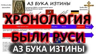 Хронология были Руси против исторы АЗ БУКА ИЗТИНЫ РУСЬ 2-2