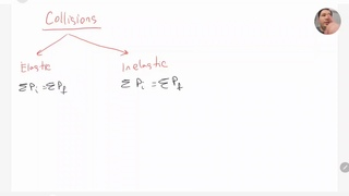 Momentum and Impulse I Mechanics I Physics I Part 1